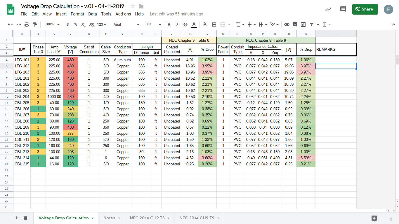 Voltage Drop Calculations Nec Chapter 9 Table 8 Vs Table 9 Spreadsheet Carelient